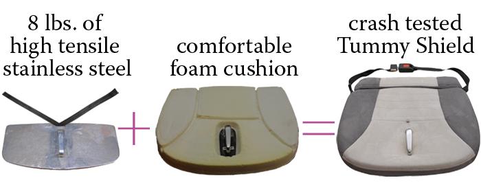 tummy shield design
